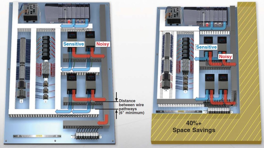 panduit panelmax wiring duct saves valuable enclosure spacegraybar rh graybarindustrial com